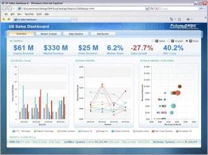 cognos Business-Intelligence-300x224-min