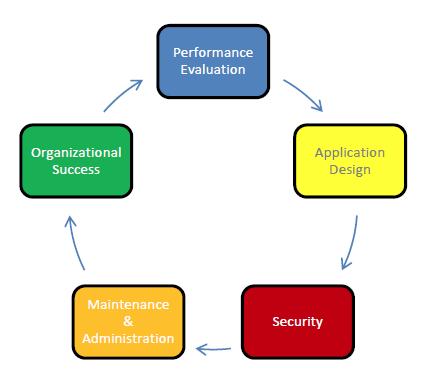 BI-Roadmapping-min