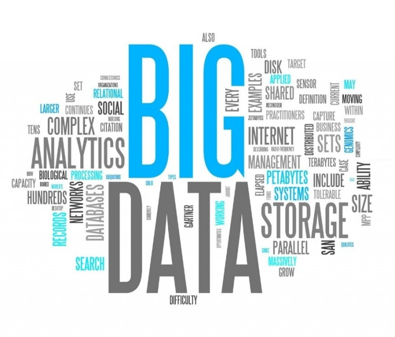 Big-Datawords-768x656-min